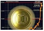 你的比特币Bitcoin申报了吗?